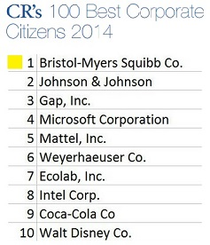 Best Corporate Citizen 2014