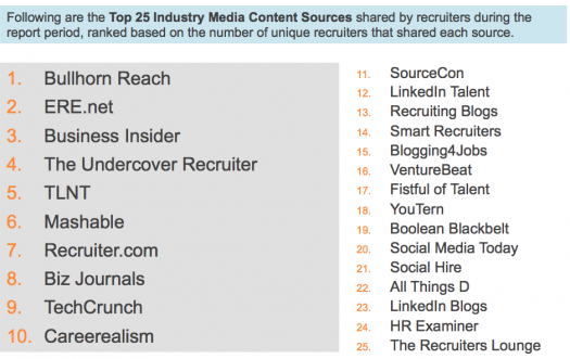 industry content sources
